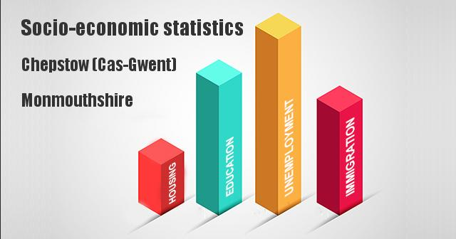 Socio-economic statistics for Chepstow (Cas-Gwent), Monmouthshire